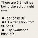 4 tijdlijnen